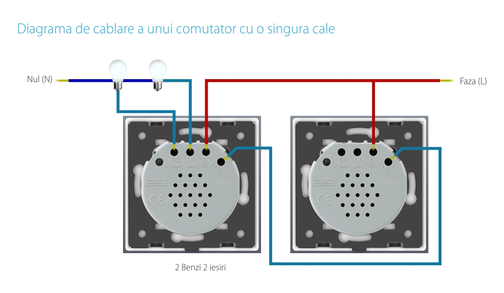 Modul intrerupator dublu cap scara / cruce cu touch LIVOLO