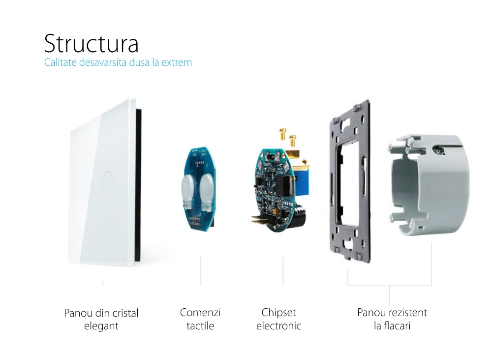 Modul intrerupator dublu cap scara / cruce wireless cu touch LIVOLO