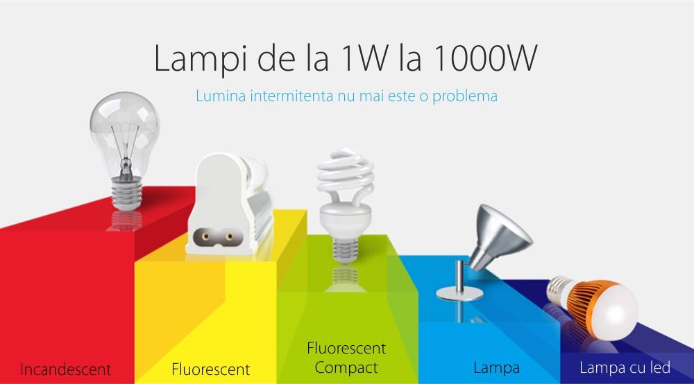 Modul intrerupator dublu wireless cu touch LIVOLO