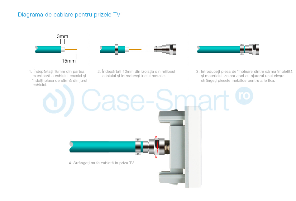 Priza dubla TV + Telefon Livolo cu rama din sticla