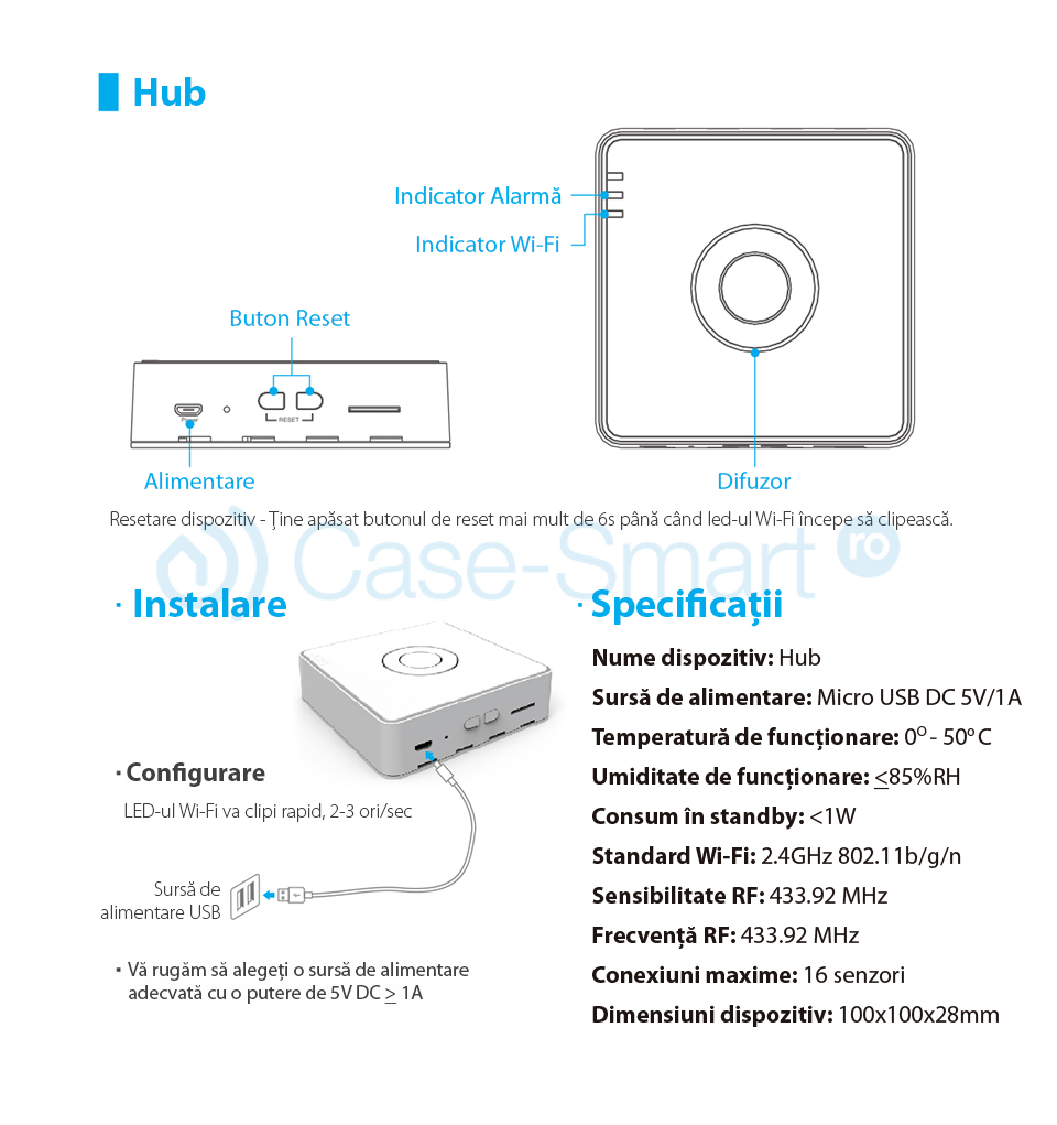 Kit Alarma inteligenta Broadlink Wireless S2C 2018