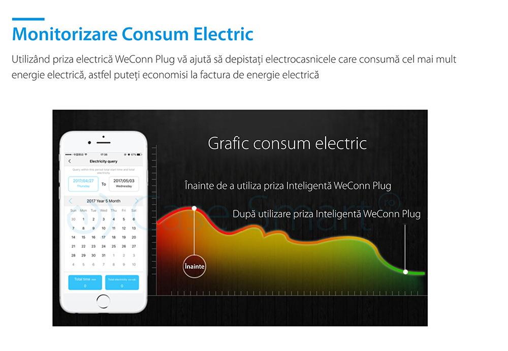 Priza inteligenta RedSun RS-S171, monitorizare de energie, compatibil Alexa, Control de pe telefonul mobil