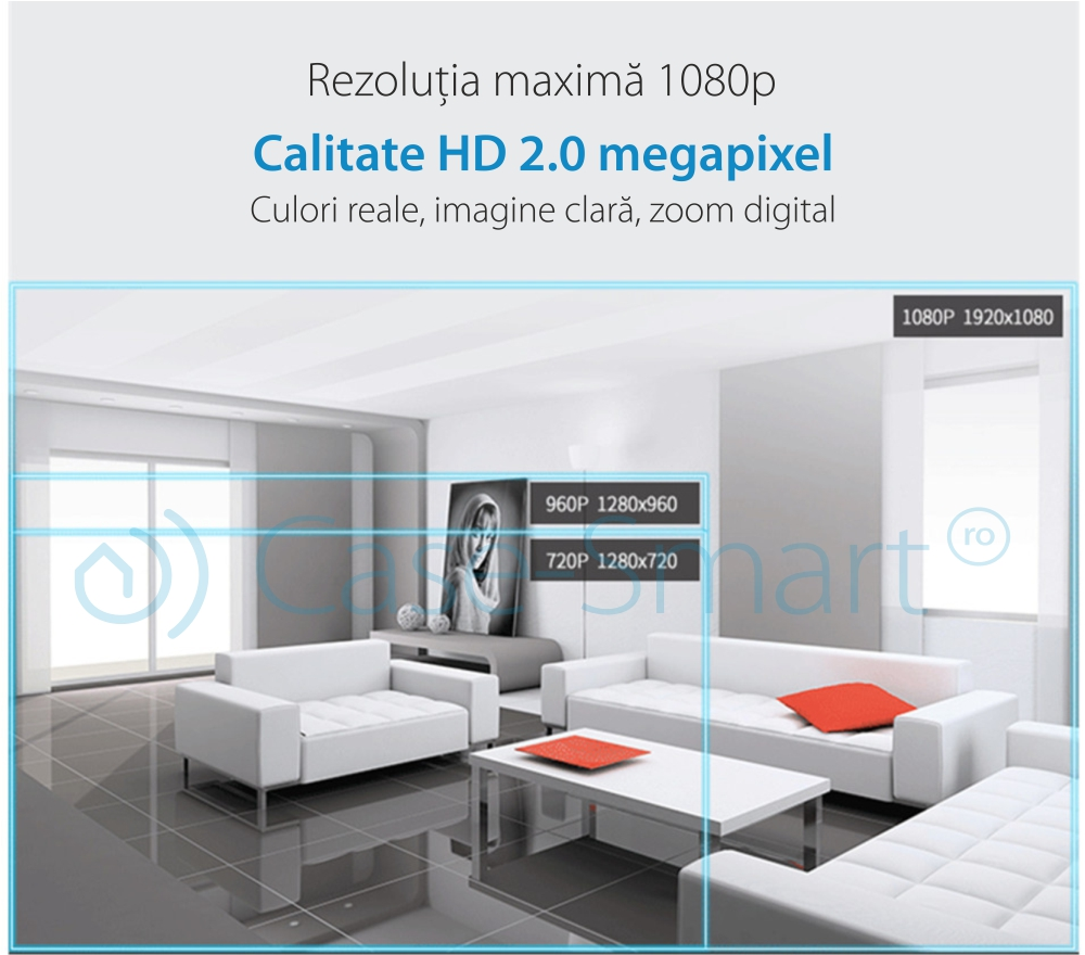 Camera IP de supraveghere wi-fi Geeklink