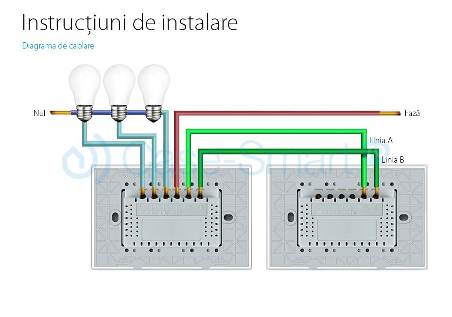 Intrerupator triplu cap scara/cruce wireless cu touch Livolo din sticla – standard italian