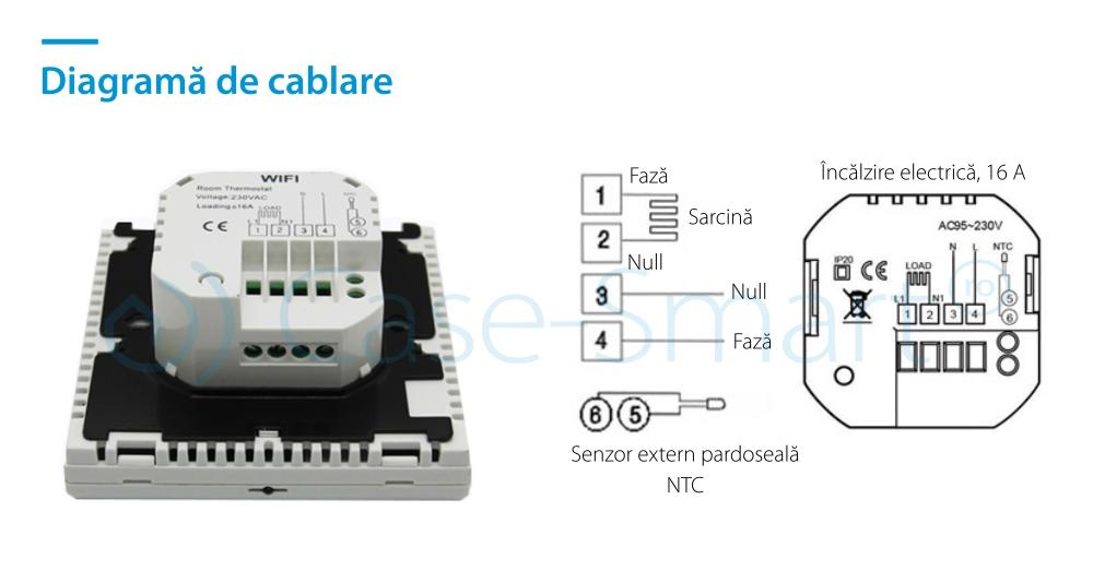 Termostat Wi-Fi pentru incalzirea electrica in pardoseala BeOk TOL313WiFi-Ep