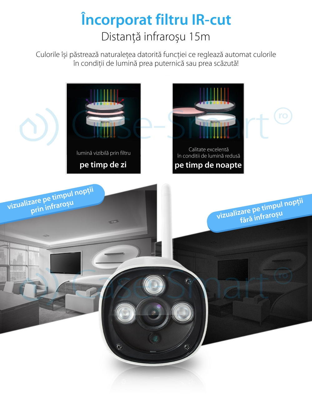 Camera inteligenta cu IP de exterior, rezistenta la apa EasyN