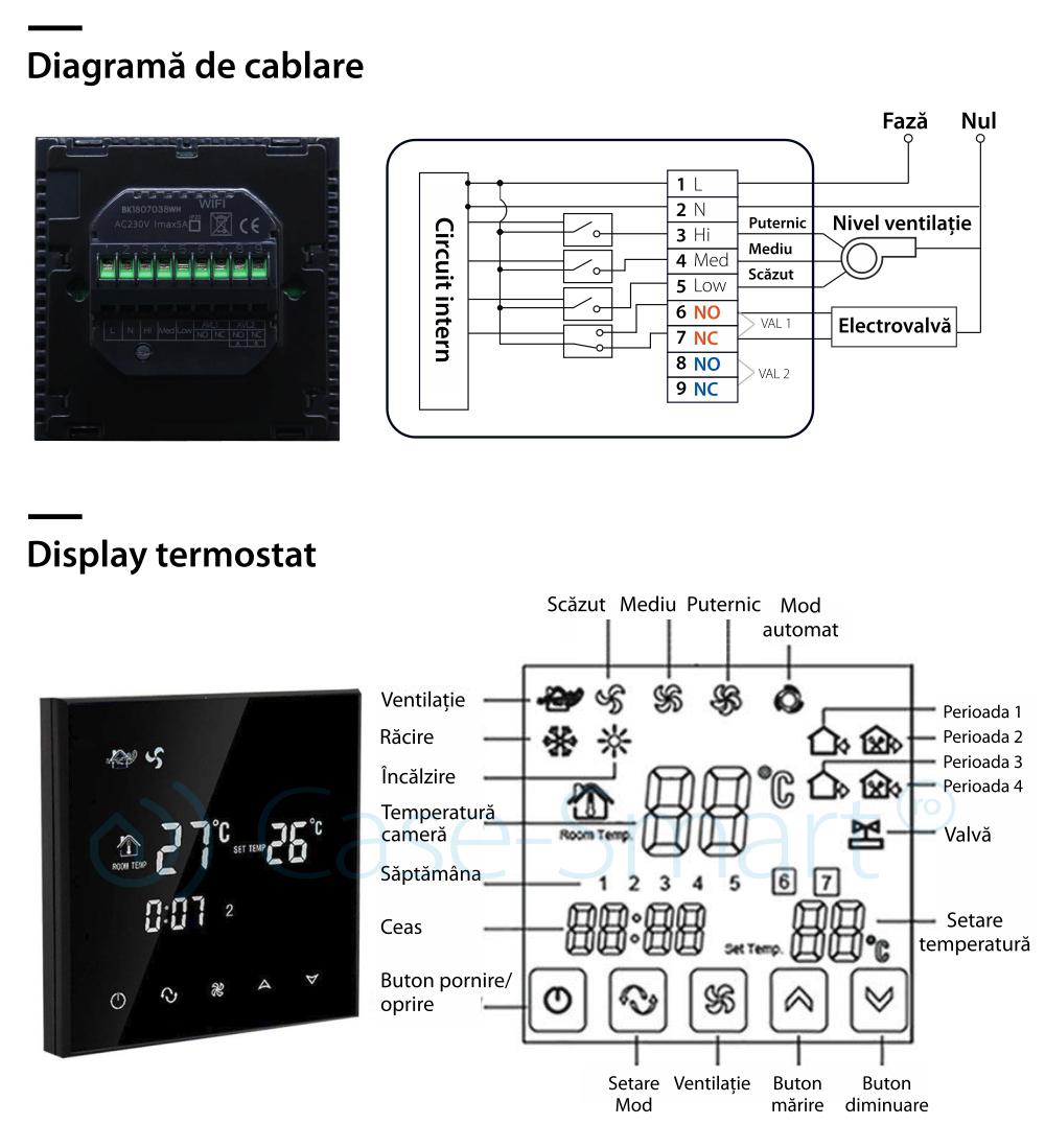 Termostat cu fir pentru aer conditionat BeOk TGT70-AC2, Compatibil cu sisteme HVAC