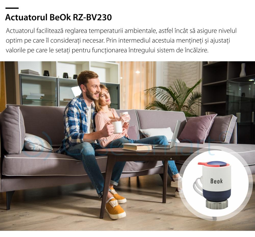 Actuator termic normal inchis BeOk RZ-BV230-NC