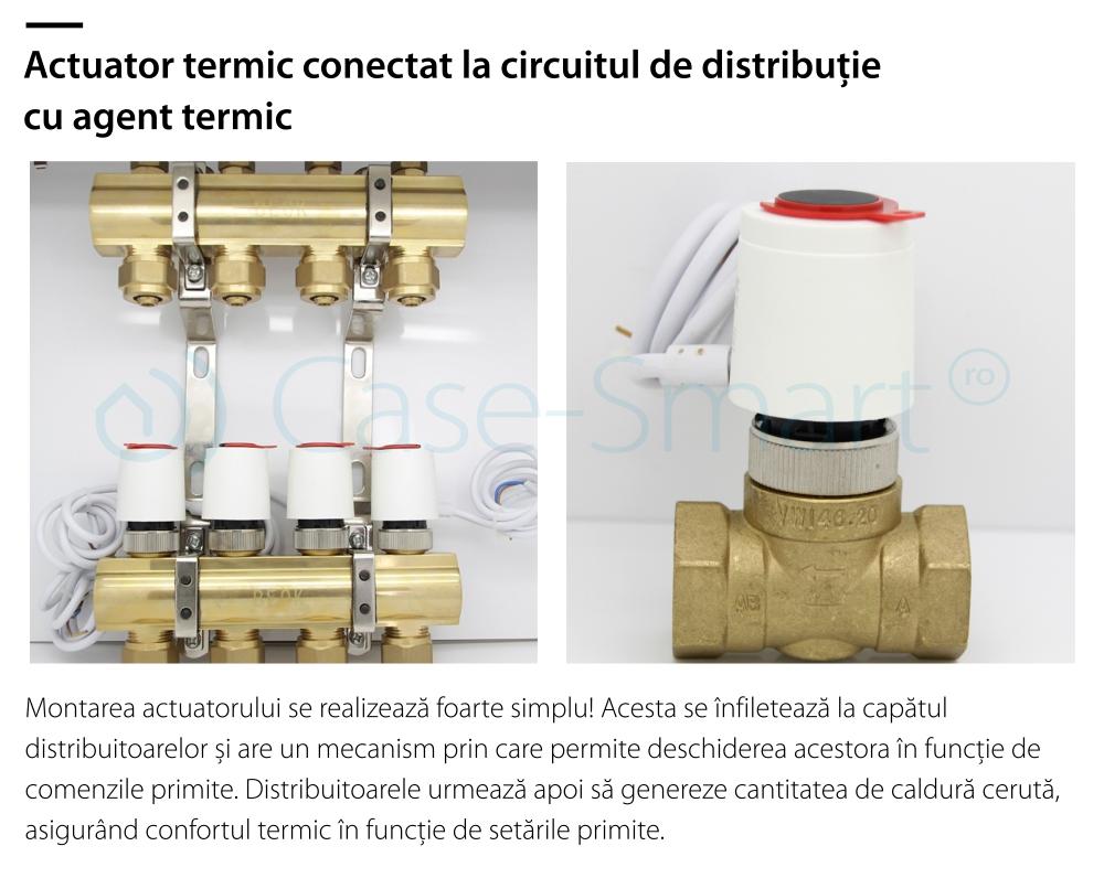 Actuator termic normal inchis BeOk RZ-AV230-NC