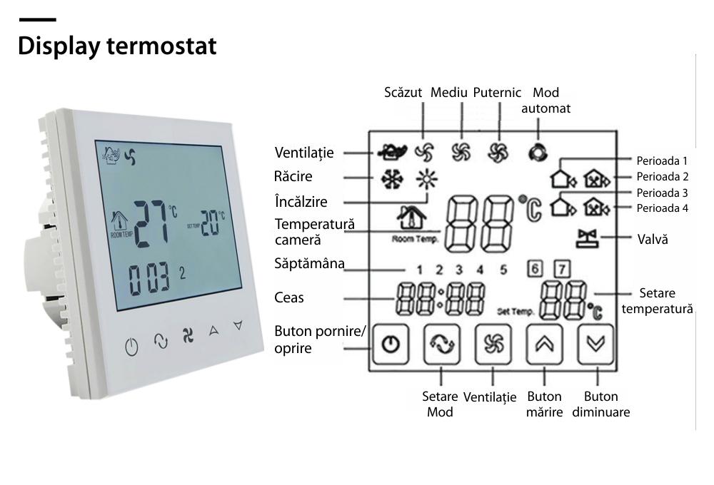 Termostat cu fir pentru aer conditionat BeOk TDS21-AC2, Compatibil cu sisteme HVAC