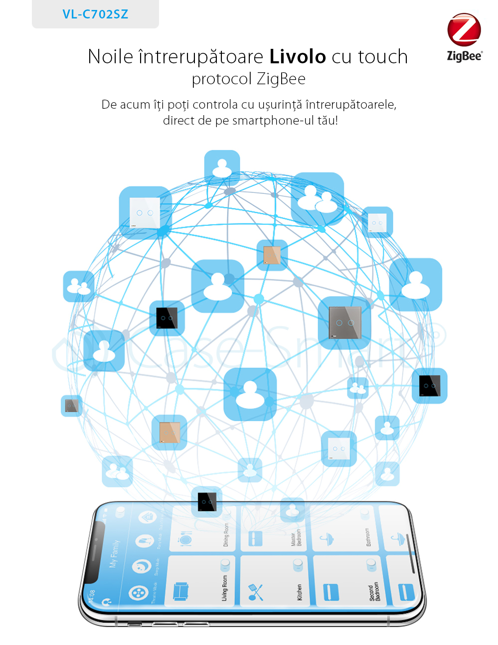 Intrerupator dublu cap-scara cap-cruce cu touch Livolo din sticla – protocol ZigBee, Control de pe telefonul mobil