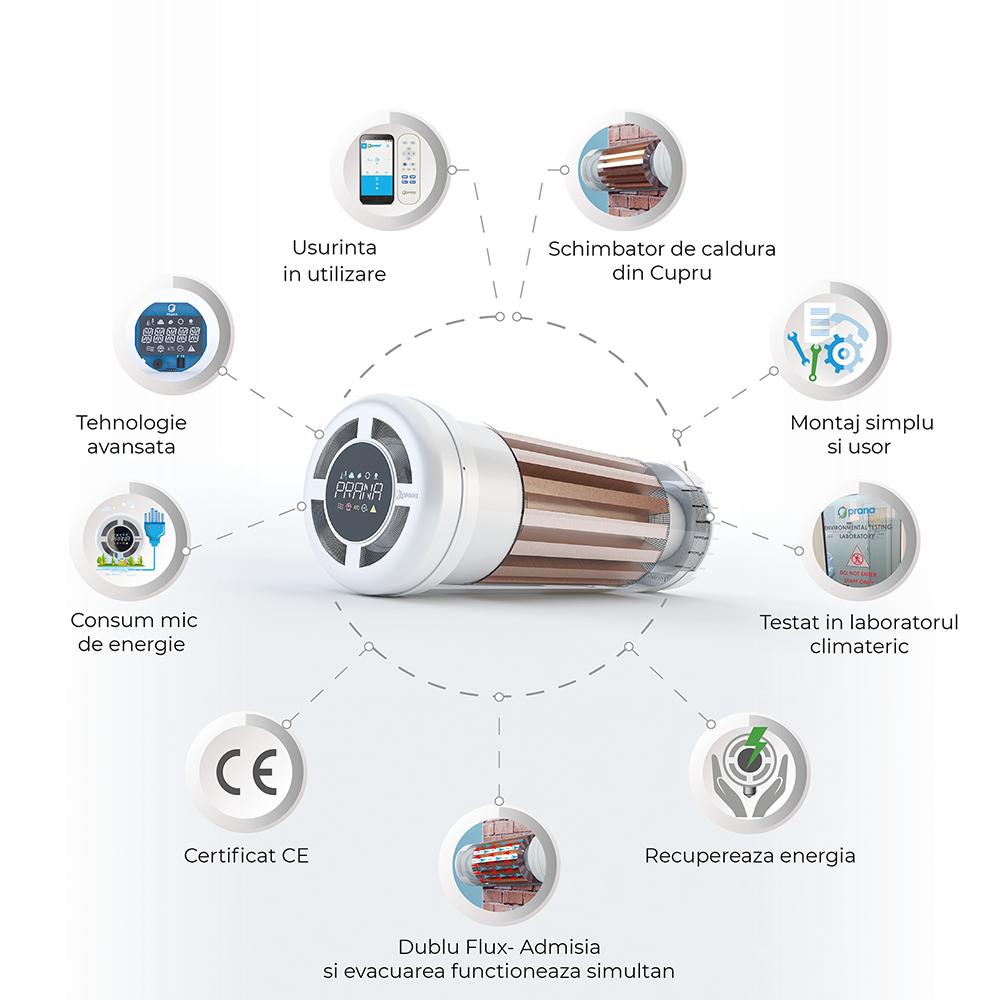 Sistem de ventilatie cu recuperare de caldura PRANA 150 cu Functie Preincalzire