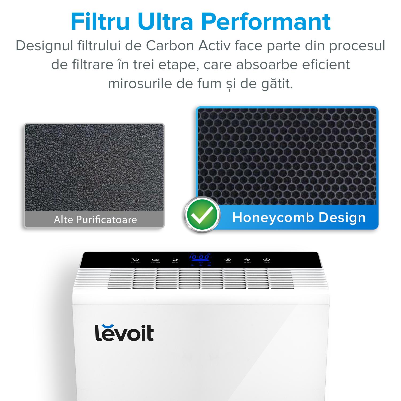 Purificator de aer Levoit LV-H131, Alb, Filtru True HEPA, Carbon activ, Filtrare 99.97%, Sleep mode, Set filtre rezerva