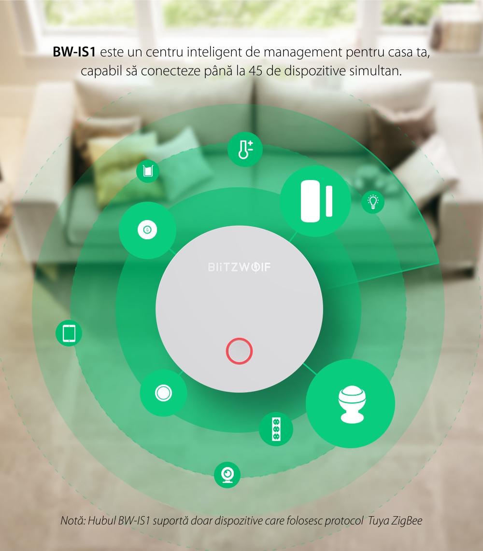 Centru de comanda BlitzWolf BW-IS1, Hub inteligent Zigbee 3.0, Wi-Fi, Control aplicatie