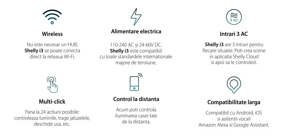 Modul Wi-Fi pentru activarea scenelor Shelly I3, 3 Canale, 8 Actiuni pe buton, Compatibil cu Amazon Alexa si Google Assistant