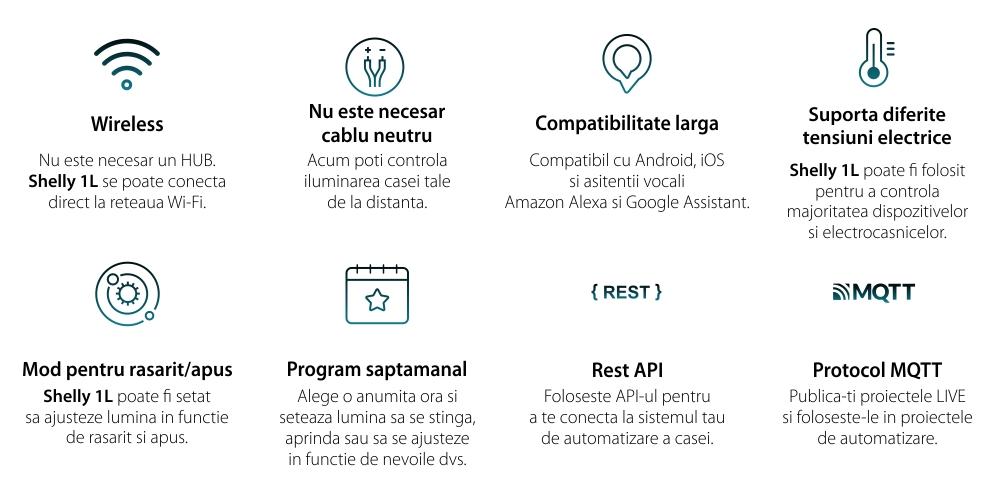 Releu inteligent pentru automatizari Shelly 1L, Wi-Fi, 20 W, Control aplicatie, Compatibil cu Amazon Alexa & Google Assistant