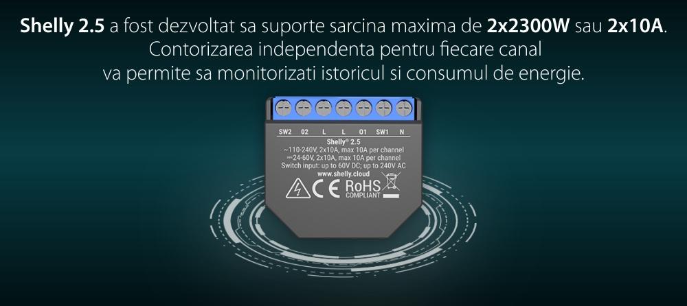 Releu inteligent pentru automatizari Shelly 2.5, Wi-Fi, 20 A, Control aplicatie, Compatibil cu Amazon Alexa si Google Assistant