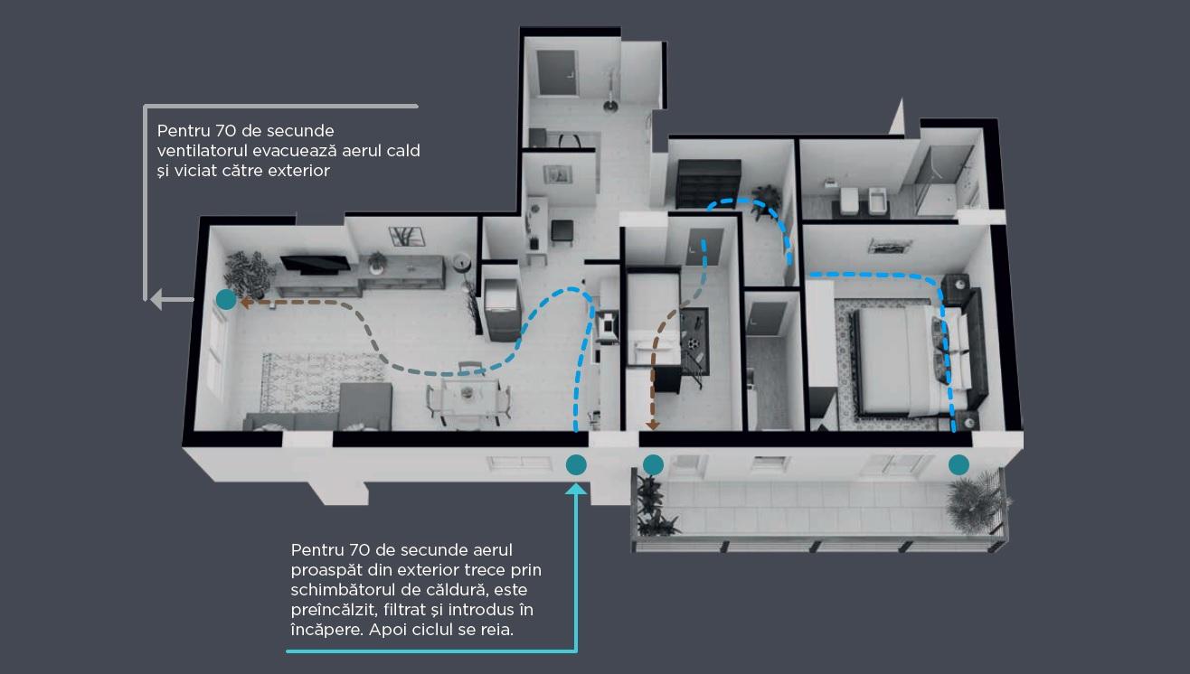 Recuperator de caldura NovingAIR PHANTOM Active, Debit maxim 63 m3 / h, Randament 93 %, Senzor de umiditate & lumina