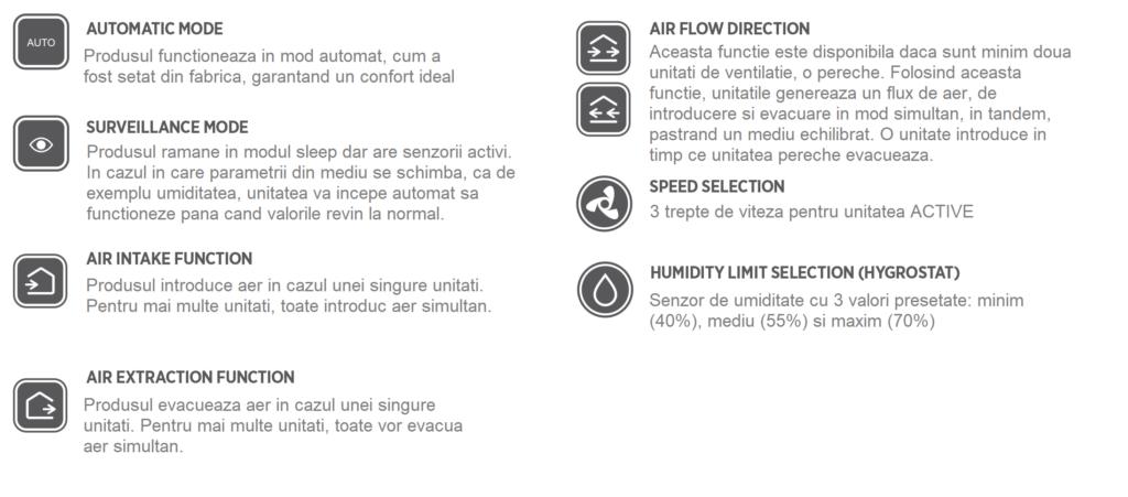 Unitate ventilatie cu recuperare de caldura NovingAIR Active 150 RF, Debit maxim 60 mc / h, 3 Trepte de viteza, Senzor umiditate