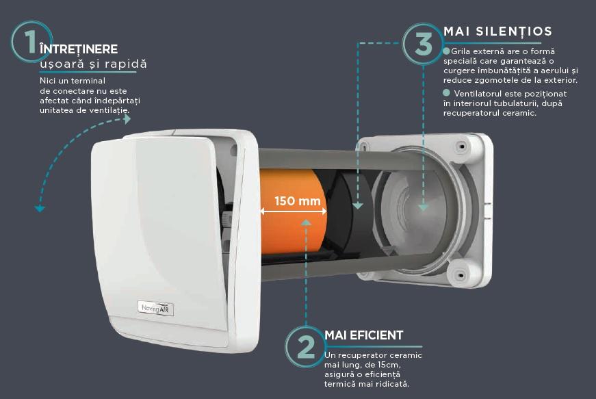 Recuperator de caldura NovingAIR PHANTOM, Wireless, Debit maxim 60 m3 / h, Randament 93 %