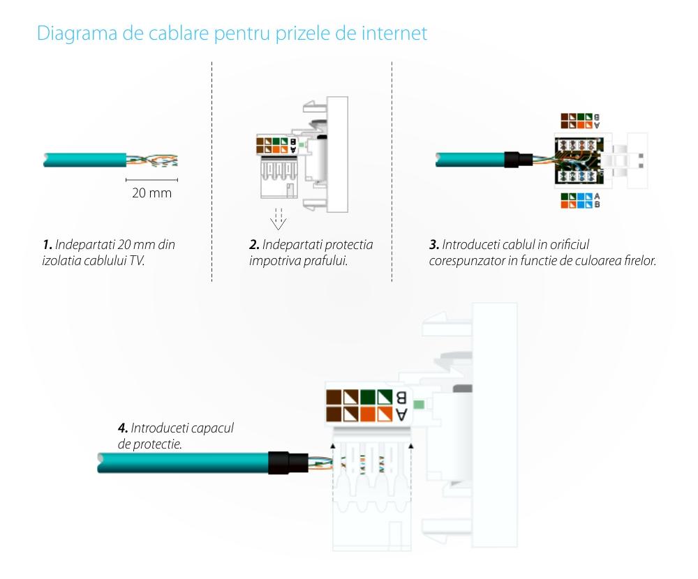 Priza dubla Livolo cu rama din sticla 1 priza Schuko+TV/internet