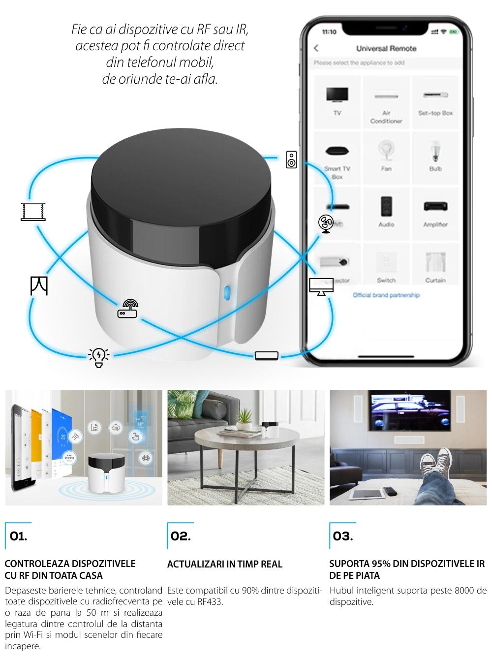 Telecomanda inteligenta BroadLink RM4C Pro, IR, Wi-Fi, Control aplicatie, Integrare cu asistenti vocali